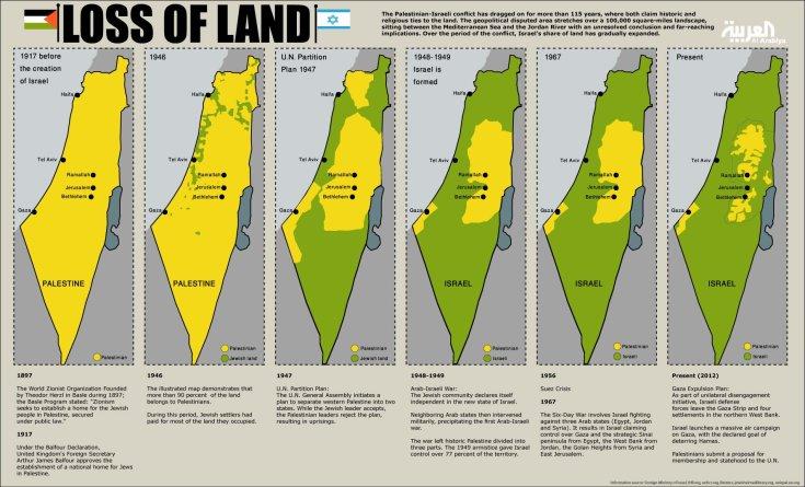 israel-palestine_map_19225_2469.jpg
